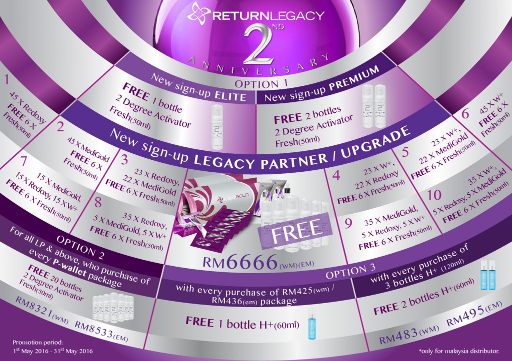 return legacy event